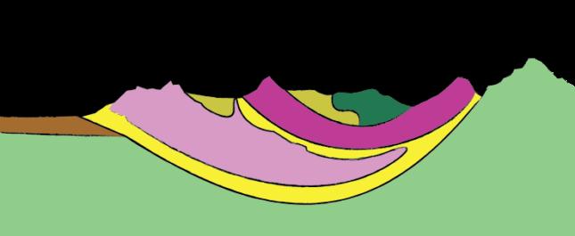Etape 3 de la formation géologique du chablais